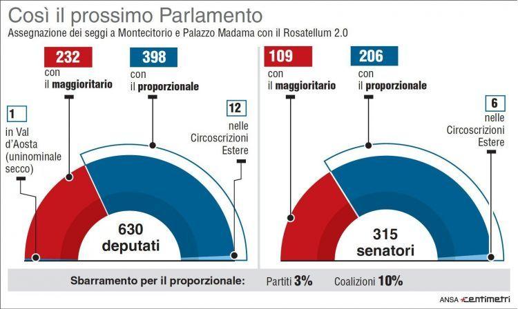 C 2 infografica 1001044 0 image min 71c84